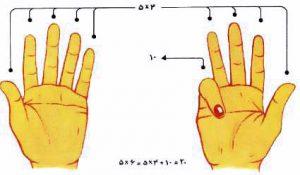 آموزش جدول ضرب با انگشتان دست تصویری