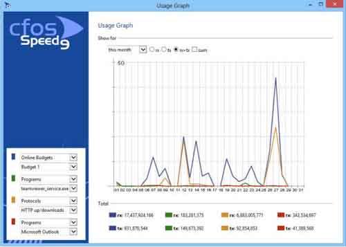 نرم افزار افزایش سرعت اینترنت